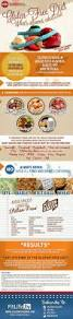131 best celiac u0026 gf awareness images on pinterest healthy foods