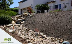 Drought Friendly Landscaping by How Much Does A Landscape Install Really Cost