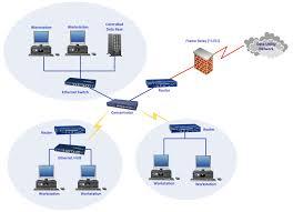wired network diagram google network diagram u2022 bakdesigns co