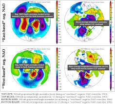 Jetstream Map Global Patterns Arctic U0026 North Atlantic Oscillations Ao U0026 Nao