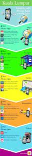 the 25 best map of kuala lumpur ideas on pinterest where is
