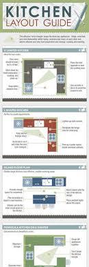 kitchen layout guide kitchen design layout layouts kitchens and kitchen design
