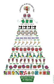 12 days of christmas ornaments quilt store on cape cod and massachusetts row by row shop 1357