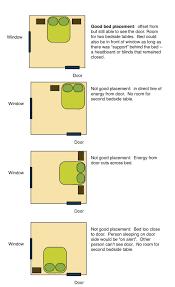 100 feng shui color for bedroom a beginner u0027s guide to
