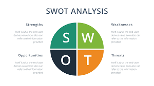 swot template free download bank reconciliation forms present
