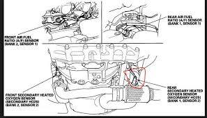 2006 honda odyssey check engine light codes engine codes p0137 p0522 bad sensors