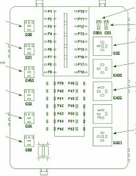 nissan murano fuse box nissan almera fuse box diagram nissan almera fuse box diagram