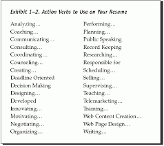 resume strong words to use guide to traditional examples of skill