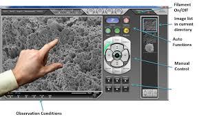 the new neoscope modern microscopy