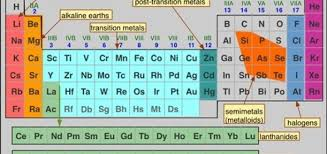 Halogen On Periodic Table Index Of Wp Content Uploads 2014 10