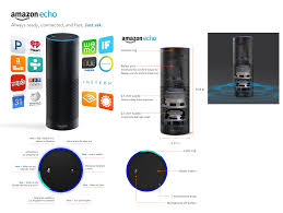 black friday sale amazon siri freaky fun gadget amazon echo eric knight