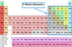p block elements on the periodic table properties u0026 overview