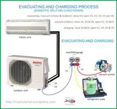 ac wiring diagram of window airconditioner psc wiring a c