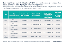 workers u0027 compensation for state county and municipal workers