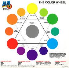 color wheel041 miss u0027s art class