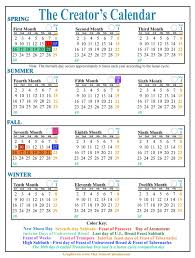 months of the hebrew calendar sabbath s consistent lunar month dates