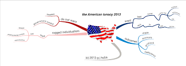 Mapping America by Mind Mapping Hubaisms Bloopers Deleted Director U0027s Cut