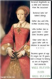Queen Of England Meme - elizabeth tudor became queen of england against all odds meme