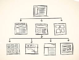 Sitemap Use A Visual Sitemap Creator To Make Two Sitemaps