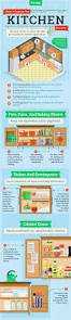 Kitchen Cabinets Rta 2 by Images About Kitchen Cabinets On Pinterest For Sale Cupboards And