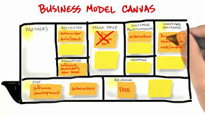 Simple Business Model Template Business Model Canvas Introduction How To Build A Startup Youtube