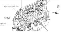 2000 buick lesabre cooling system leak engine block coolant runs
