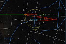 guide to mars opposition 2016