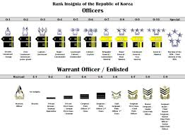 eighth army blue book revised 01 jan 2017 article the united