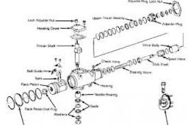 radio wiring diagram for 1991 jeep cherokee jeep stereo wiring