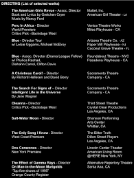 Theatrical Resume Professional Theatrical Resume