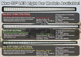 new 50 led light bar models from vision x lighting vision x usa