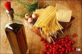ingr馘ients cuisine cuisine