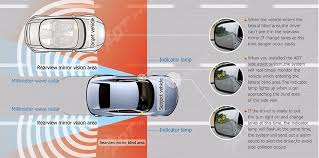 Where To Install Blind Spot Mirror 2017 Newest Car Bsm Blis Blind Spot Mirror Buy High Quality