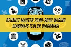 renault master wiring diagram 4k wallpapers