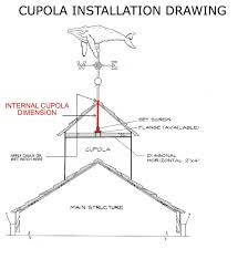 Weathervanes For Cupolas Installing A Weathervane Using A V Bracket West Coast Weathervanes