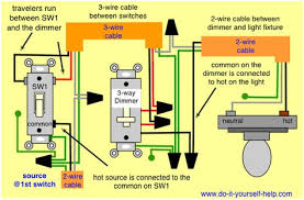 3 way wiring diagram light center studio pinterest