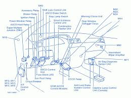 1994 nissan 300zx fuse box diagram nissan wiring diagrams for