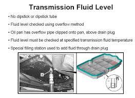 mercedes transmission flush transmission service done but mbworld org forums