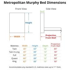 Bed Frames Full Size Bed by Bed Frame Sizes Chart Susan Decoration