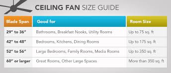 ceiling fan width for room size ceiling fan sizes guide ceiling fans