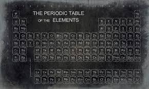 periodic table framed art minimalist periodic table digital art by daniel hagerman