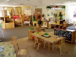 Little Lights Daycare 75 Best Reggio Inspired Images On Pinterest Classroom