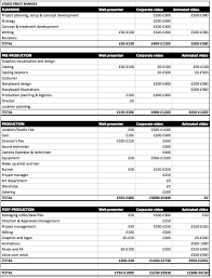 Pricing Spreadsheet Template How Much Does A Corporate Video Production Cost