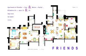 3 bedroom apartment floor plans apartment floor plan tool 3 bedroom plans pdf laferida com