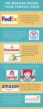 find the hidden messages in these popular logos daily infographic