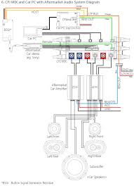 nissan qashqai wiring diagram tacoma wiring diagram on awesome