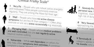 measuring frailty in critical illness province wide