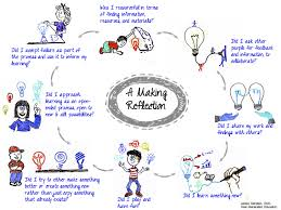 reflecting on the making process reflection learning and