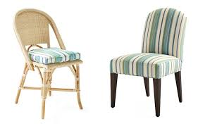 Patio Furniture Fabric The Best Upholstery Fabrics And Some You Should Never Use
