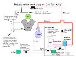 battery relocation svtperformance com